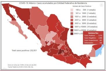México supera las 25 mil muertes por COVID-19
