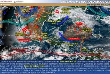 Pronóstico meteorológico General del SMN