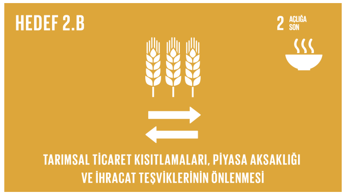 Tarımsal ticaret kısıtlamarı, piyasa aksaklığı ve ihracat teşviklerinin önlenmesi