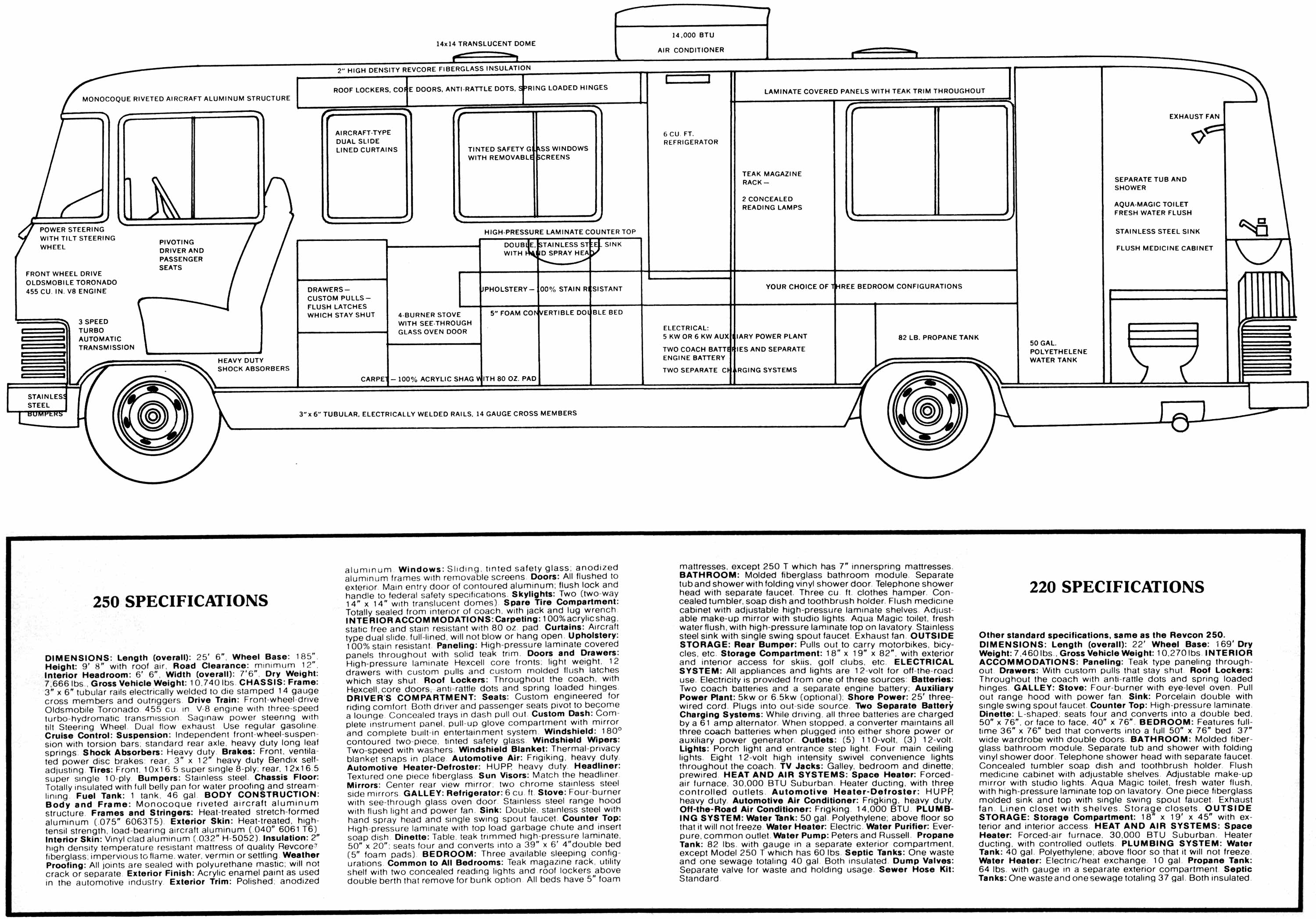 Rv Drawings Pictures To Pin