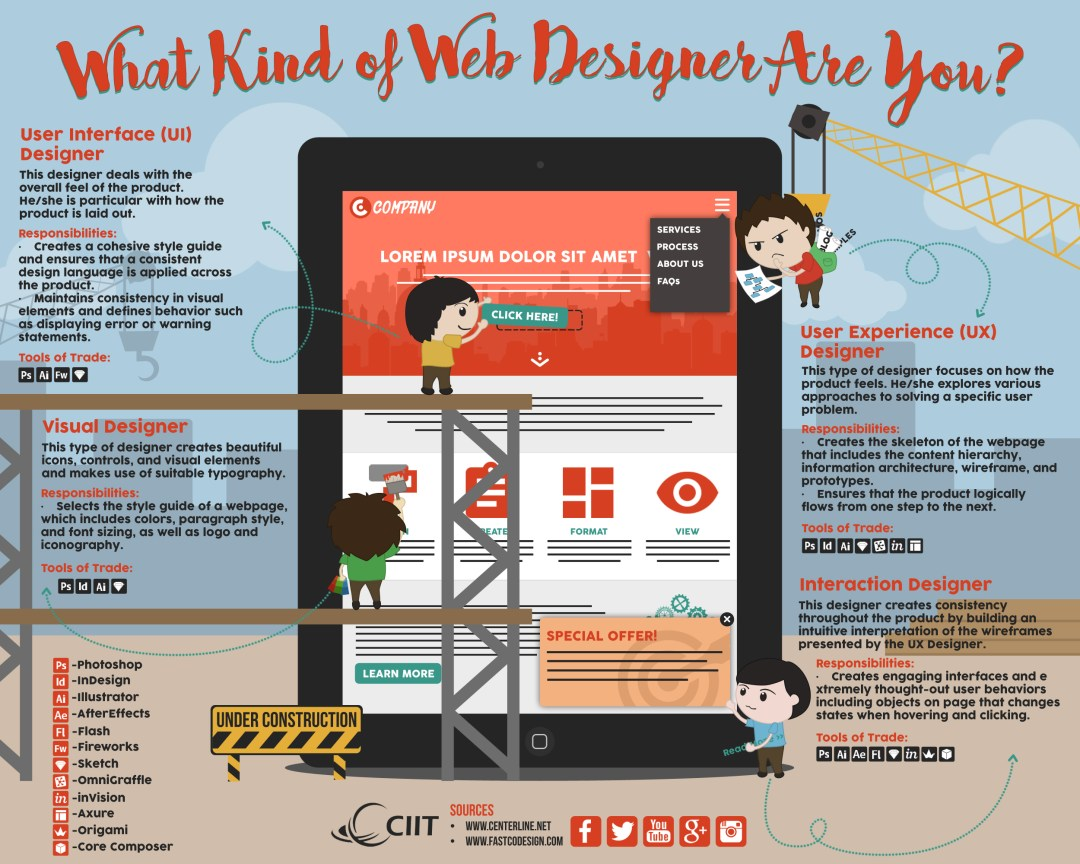 Who Does What Differentiating The Four Kinds Of Designers Origami Fireworks Diagram Web Design School Philippines