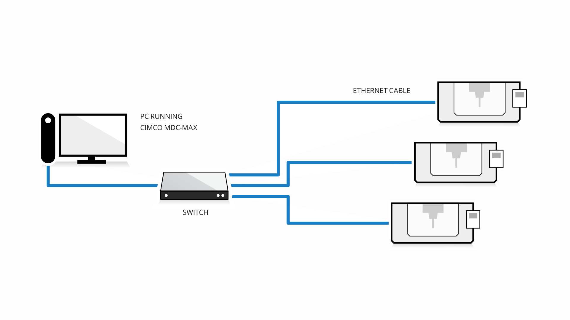 Network Options