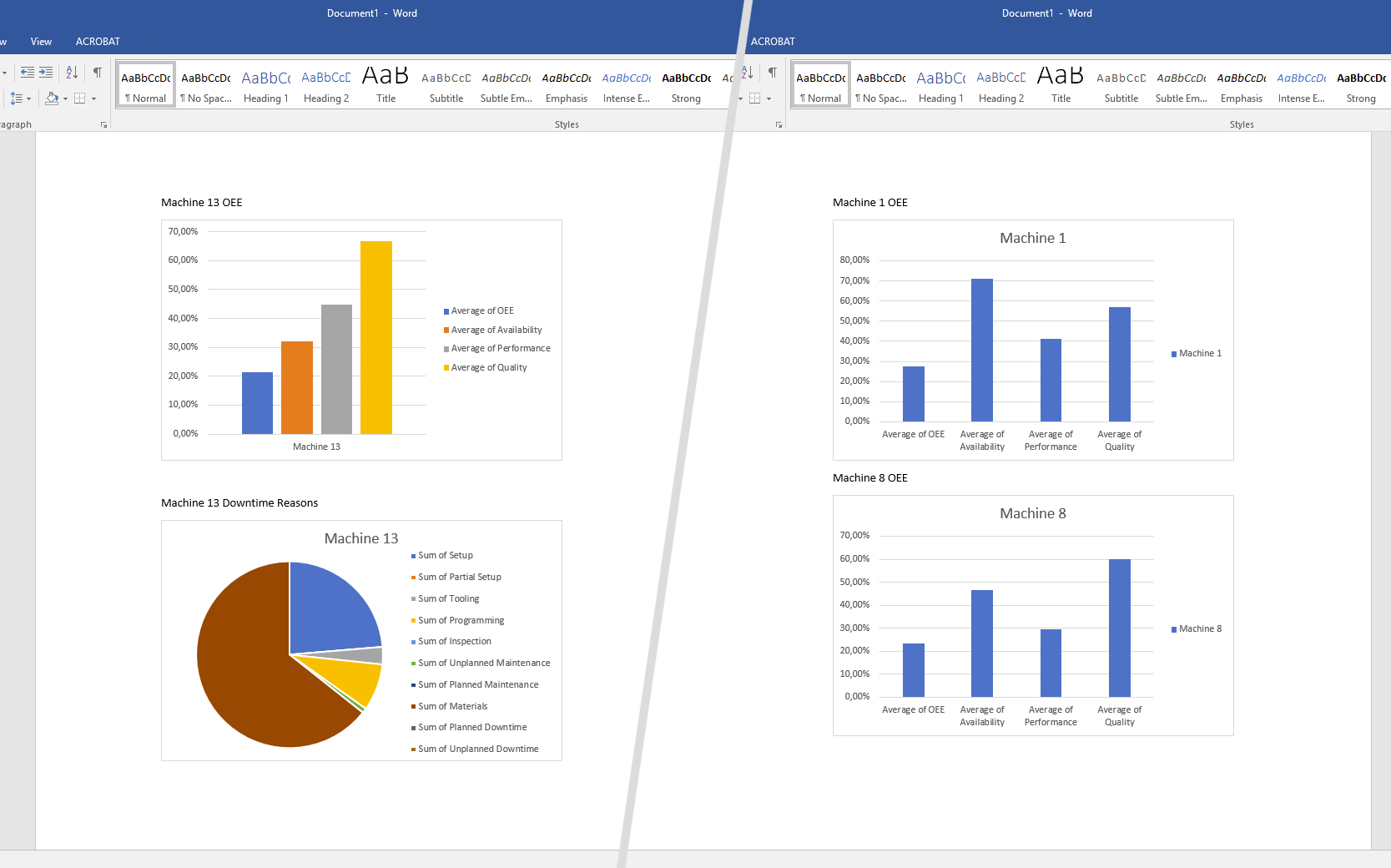 Automated Excel Reports For Mdc Max