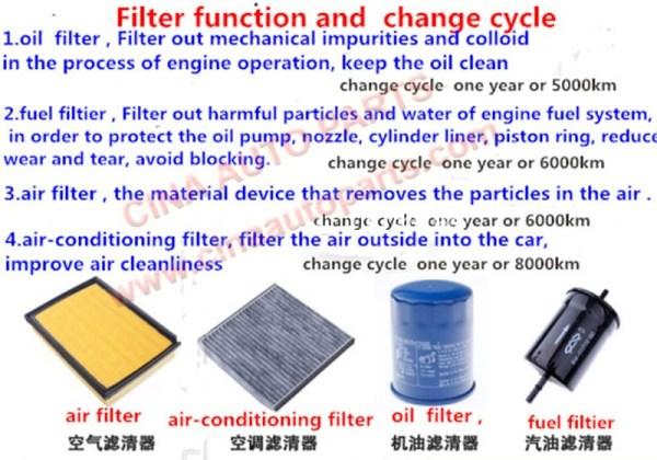 air filter oil filter ac filter fuel filter - Air filter A/C filter Oil filter Fuel filter wholesales