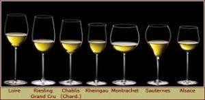 Bicchieri da vino sempre più grandi