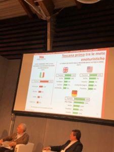 Toscana-vince-come-destinazione-tiristica-dati-Nomisma-WineMonitorti