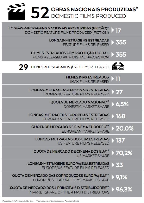 Cinema de Portugal 2015_3