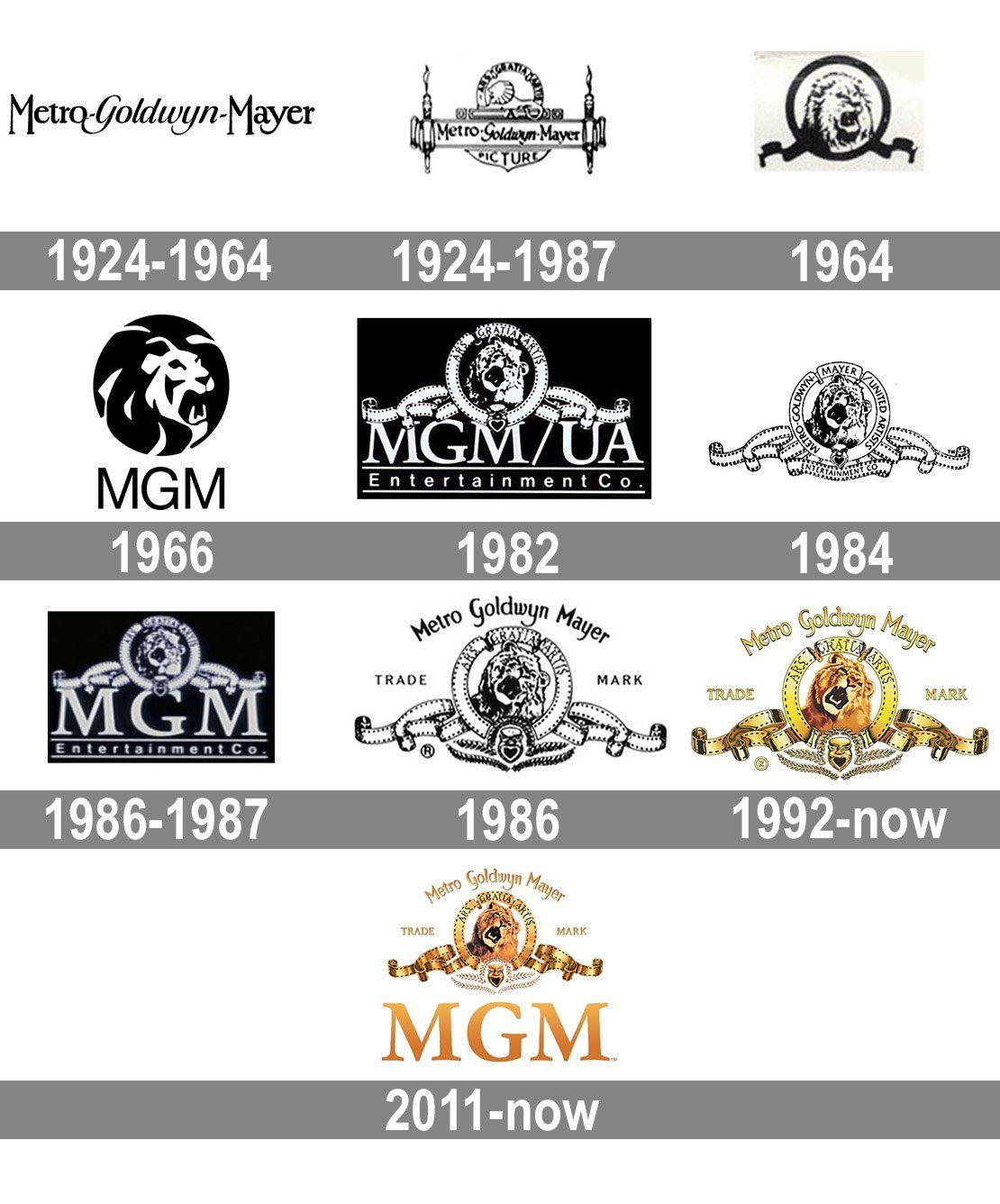 MGM-Logo-history