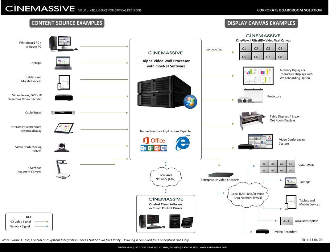 Process Flow Display | Wiring Diagram Database