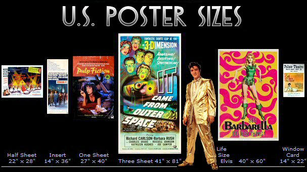 american movie poster sizes types