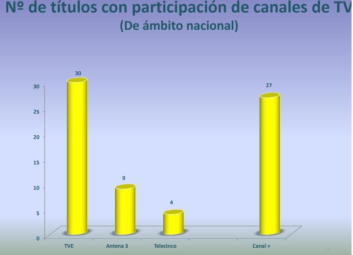 Titulos-participacion-canal