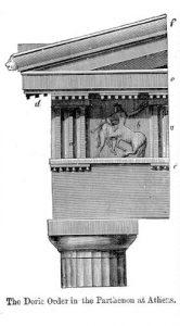 L'ordine dorico nel Partenone
