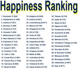 World Happiness Report 2016, i 50 popoli più felici nel mondo
