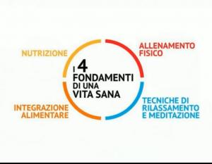 I 4 fondamenti della salute