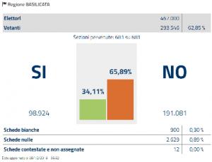 basilicata-referendum-costituzionale-2016