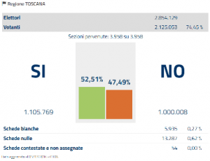 toscana-referendum-costituzionale-2016
