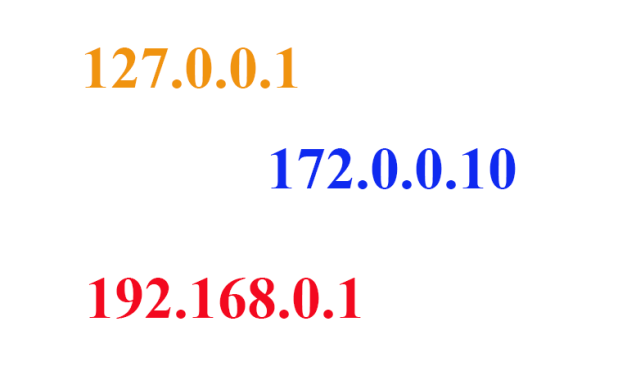 How to find Ip address from LAPTOP, iPhone, Android phone,