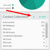 Dynamic DL in Collections