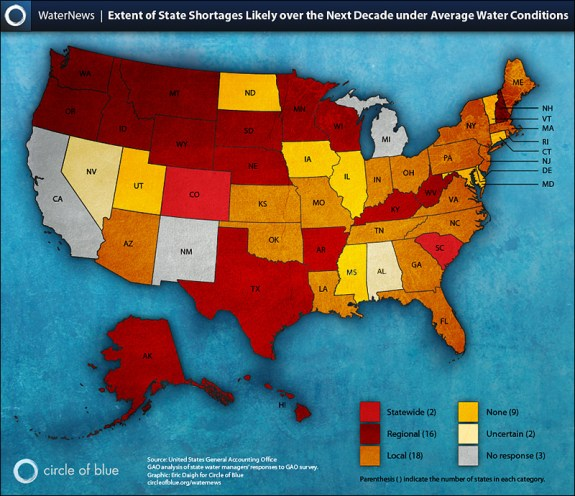 Infographic US United States Drought U.S. Water Scarcity