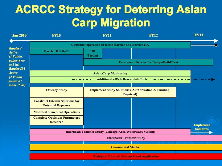 Page 5 Deterring Migration