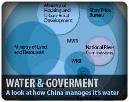 Infographic China web of ministries, agencies, and various environmental