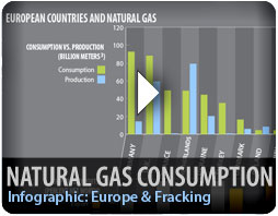 Infographic: European Shale Gas
