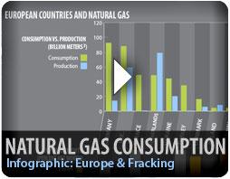 Infographic: European Shale Gas