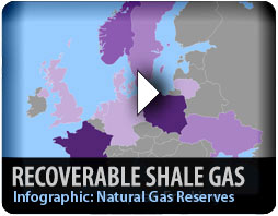 Infographic Technically Recoverable Shale Gas