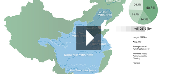 Infographic Map Of Pollution Levels In Chinas Major River Basins - River basins of the world