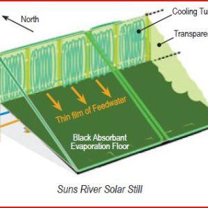 Suns River Solar Still