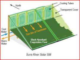 Suns River solar desalination desert agriculture