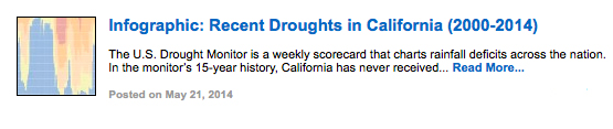 Infographic: Recent Droughts in California (2000-2014)