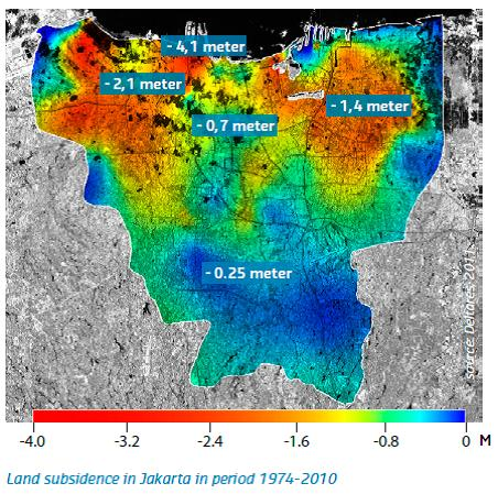 Parts of Jakarta sank more than four meters (13 feet) between 1974 and 2010. So much water was pumped from aquifers beneath the city to supply its population that the land collapsed.