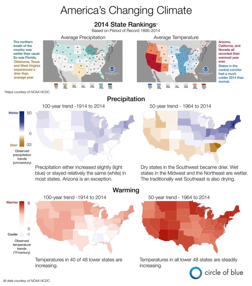 Infographic: The Drier, Wetter, Warming U.S. - Circle of Blue