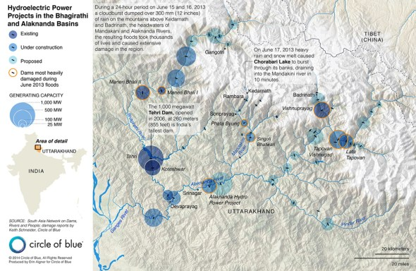 Massive flooding in June 2013 killed thousands in the Himalayan state of Uttarakhand and damaged dams. In the wake of the disaster, a special commission recommended shutting down 23 proposed hydropower projections and delaying others. (Erin Aigner/Circle of Blue)