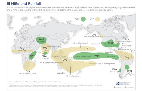 El Nino rainfall patterns world map drought floods