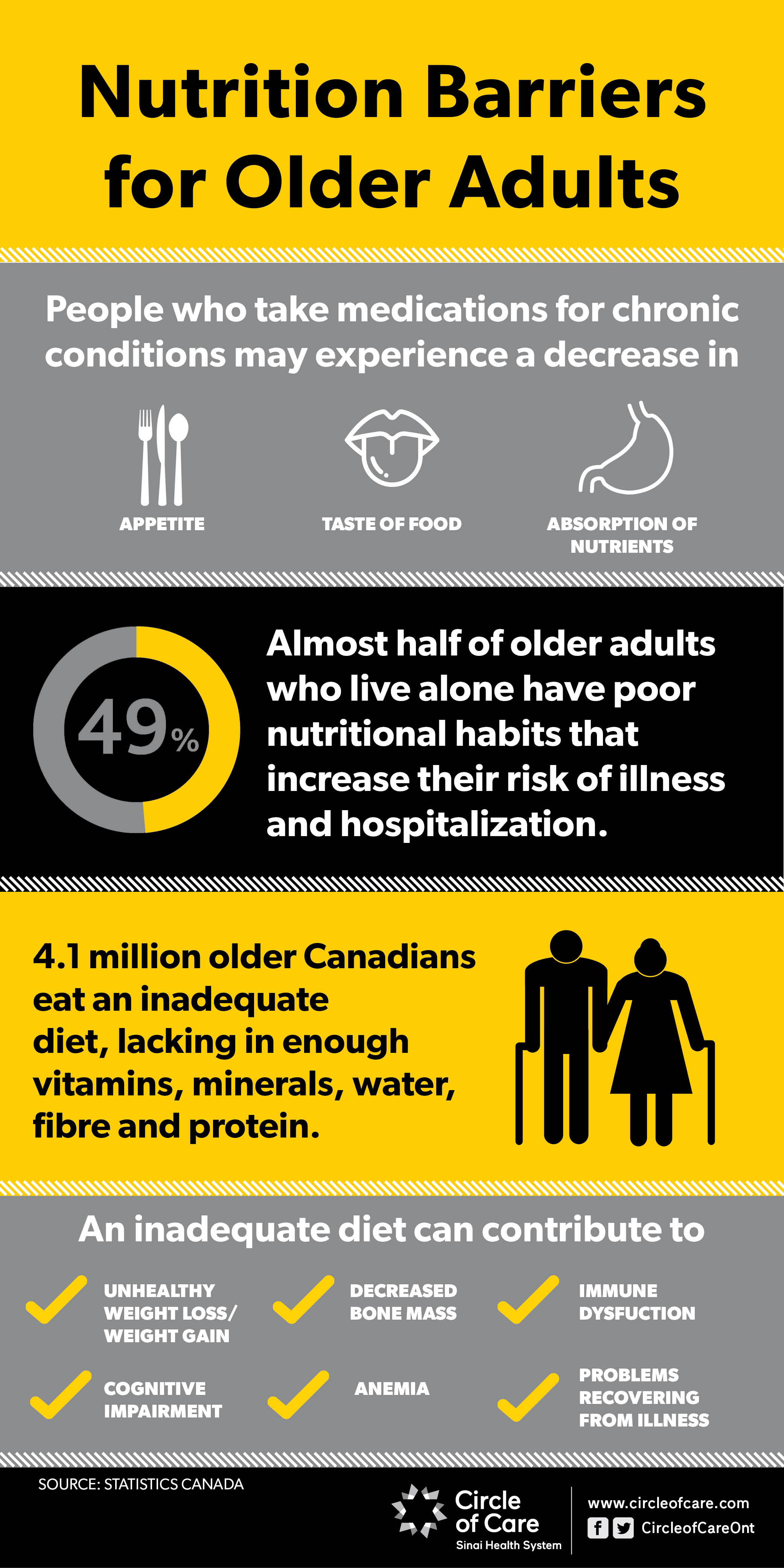Good Nutrition For Healthy Aging