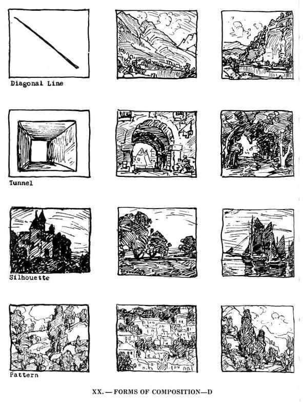 Forme della composizione - D