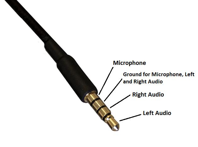 TRRS Wiring Diagram?resize\\\\\\\=629%2C469 wiring diagram for shoprider te 999 gandul 45 77 79 119  at crackthecode.co
