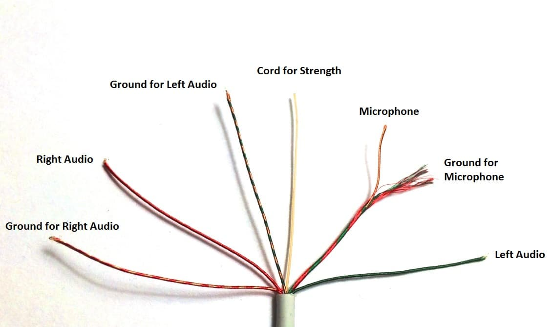 3 5mm audio jack wiring diagram cat 3 jack wiring diagram cat wiring diagrams iphone heahone wires edited resized