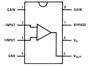 LM386 Pin Diagram
