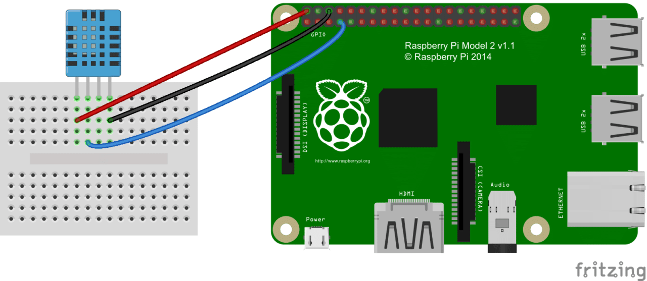 how to connect to raspberry pi ssh