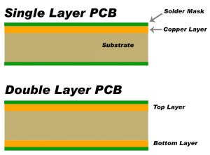 How to Make a Custom PCB - Single Layer PCB vs Double Layer PCB