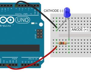 How to Set up 7Segment Displays on the Arduino  Circuit Basics