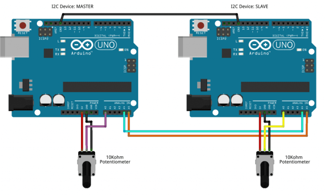 how to setup i2c communication on the arduino  circuit basics