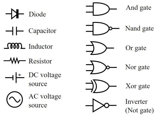 Schematic symbols use by circuithinking.com