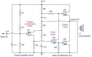 Practical power amplifier stages and block diagram Power amplifier circuit and description
