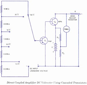 DC VoltmeterCircuit Diagram, Block DiagramBasic Guide