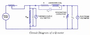 QMeter  Electronic Circuits and DiagramsElectronic