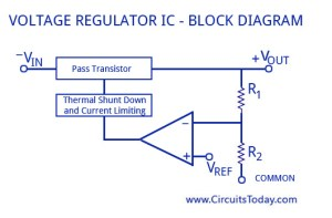 LM340 Series Voltage Regulators And Its Types